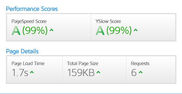 with-cloudflare